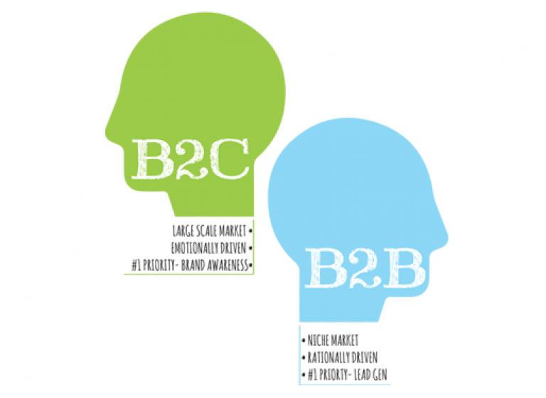 b2c vs b2b